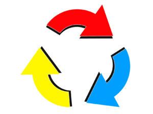 サイクルを表す矢印