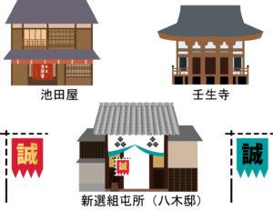 京都観光所
